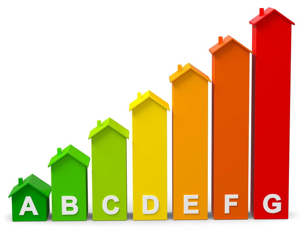 Comment réduire vos consommations énergétiques ?